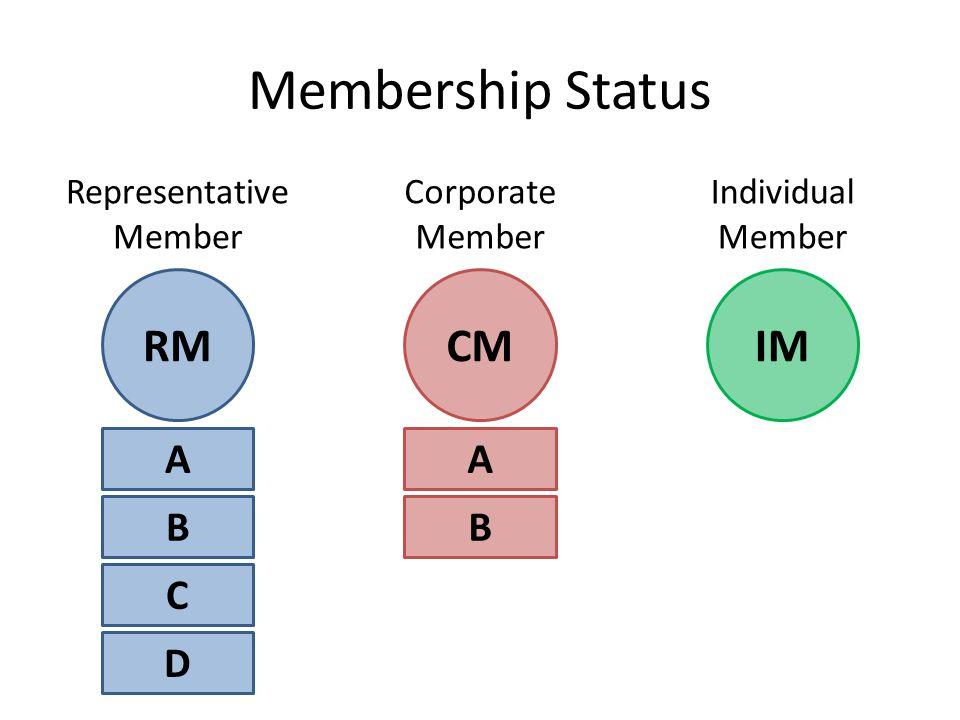 Membership Status RMIMCM A B C D A B Representative Member Corporate Member Individual Member