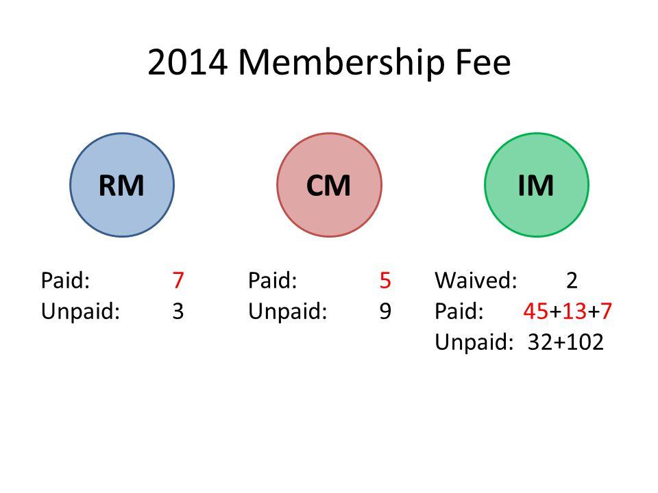 2014 Membership Fee RMIMCM Paid:7 Unpaid:3 Paid:5 Unpaid:9 Waived:2 Paid: 45+13+7 Unpaid: 32+102