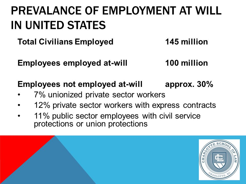 PREVALANCE OF EMPLOYMENT AT WILL IN UNITED STATES Total Civilians Employed145 million Employees employed at-will100 million Employees not employed at-willapprox.