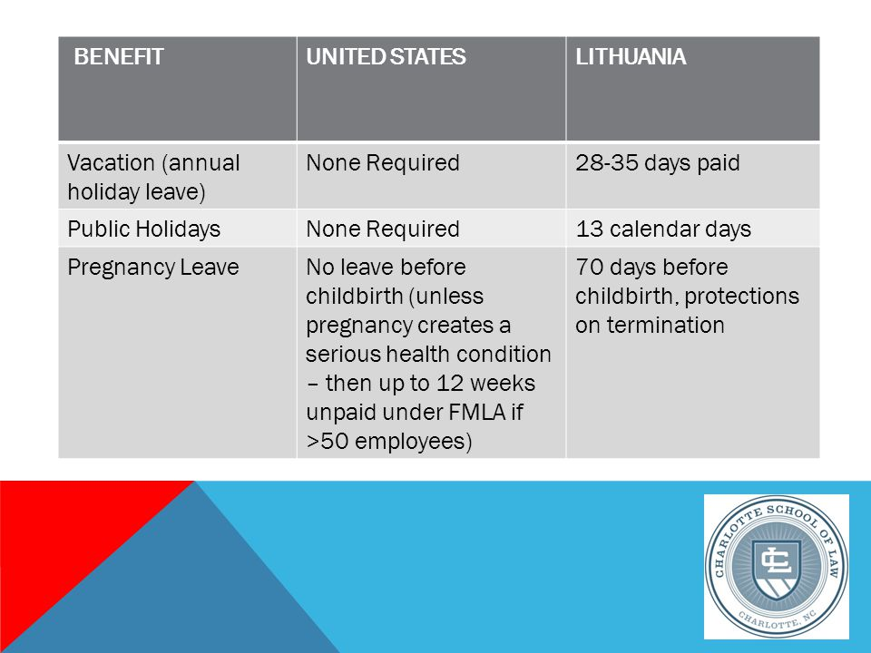BENEFITUNITED STATESLITHUANIA Vacation (annual holiday leave) None Required28-35 days paid Public HolidaysNone Required13 calendar days Pregnancy LeaveNo leave before childbirth (unless pregnancy creates a serious health condition – then up to 12 weeks unpaid under FMLA if >50 employees) 70 days before childbirth, protections on termination