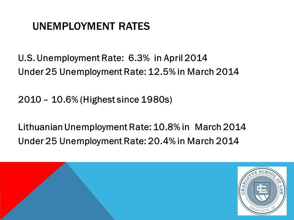 UNEMPLOYMENT RATES U.S.