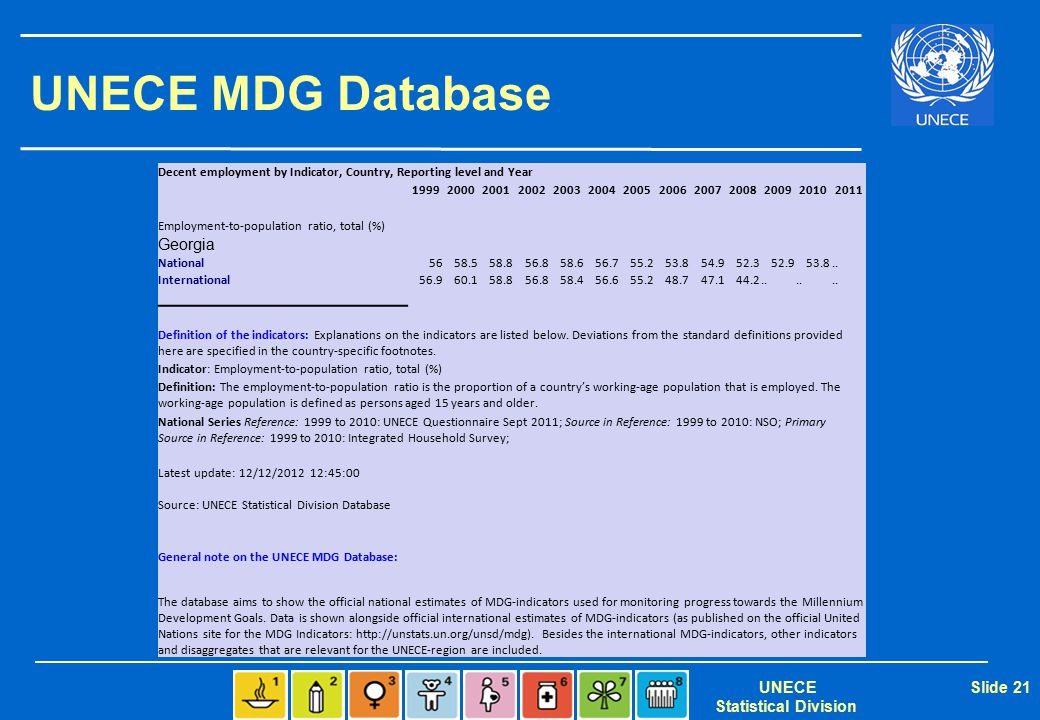 UNECE Statistical Division Slide 21 UNECE MDG Database Decent employment by Indicator, Country, Reporting level and Year 1999200020012002200320042005200620072008200920102011 Employment-to-population ratio, total (%) Georgia National5658.558.856.858.656.755.253.854.952.352.953.8..