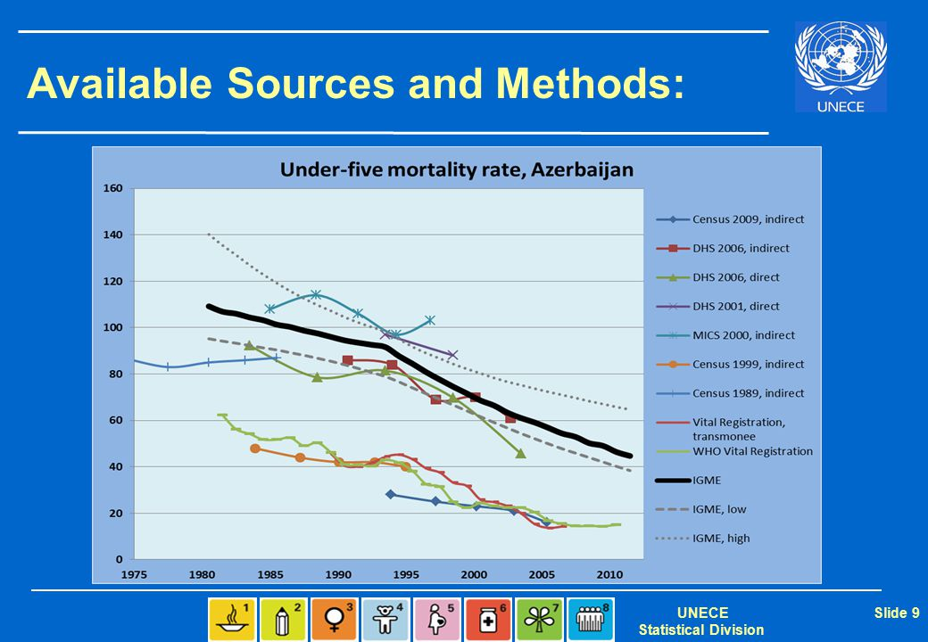 UNECE Statistical Division Slide 9 Available Sources and Methods: