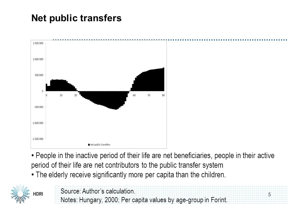 5 Net public transfers People in the inactive period of their life are net beneficiaries, people in their active period of their life are net contribu