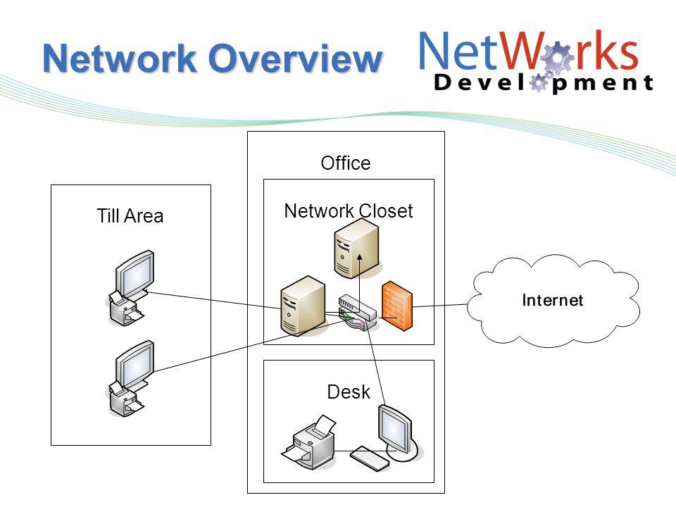 Network Overview Till Area Office Desk Network Closet