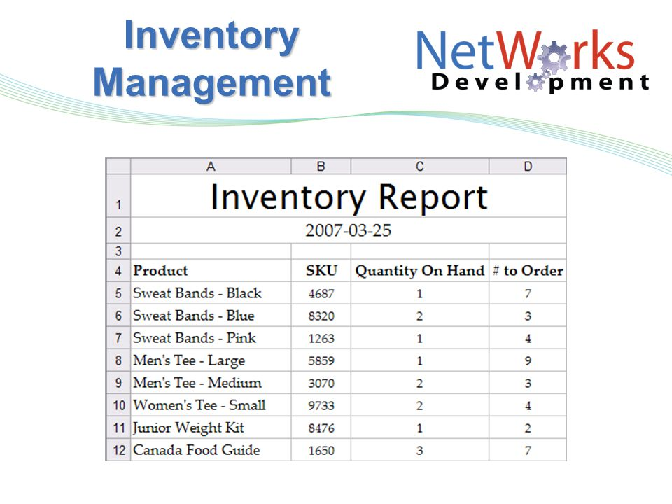 Inventory Management Live stock updatesLive stock updates –Fewer manual inventory checks required Trend analysisTrend analysis –Determine appropriate on-hand quantities Order form generationOrder form generation –Automatically place orders with suppliers