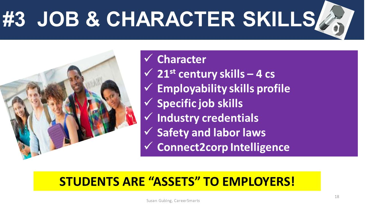 #3 JOB & CHARACTER SKILLS Character 21 st century skills – 4 cs Employability skills profile Specific job skills Industry credentials Safety and labor laws Connect2corp Intelligence 18 STUDENTS ARE ASSETS TO EMPLOYERS.
