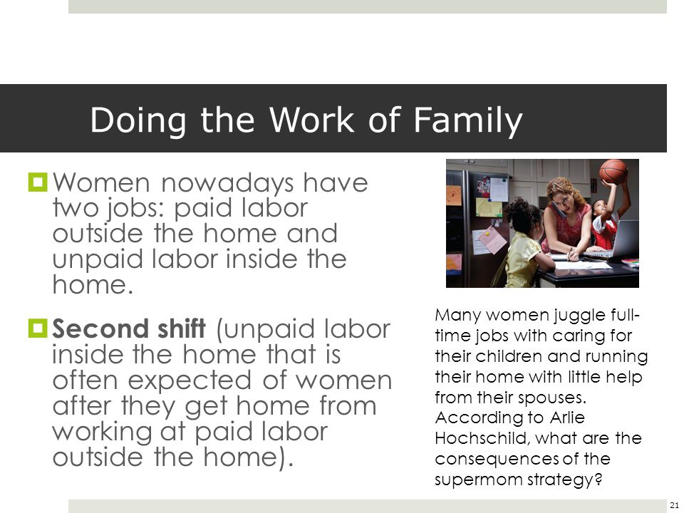 21 Doing the Work of Family  Women nowadays have two jobs: paid labor outside the home and unpaid labor inside the home.  Second shift (unpaid labor