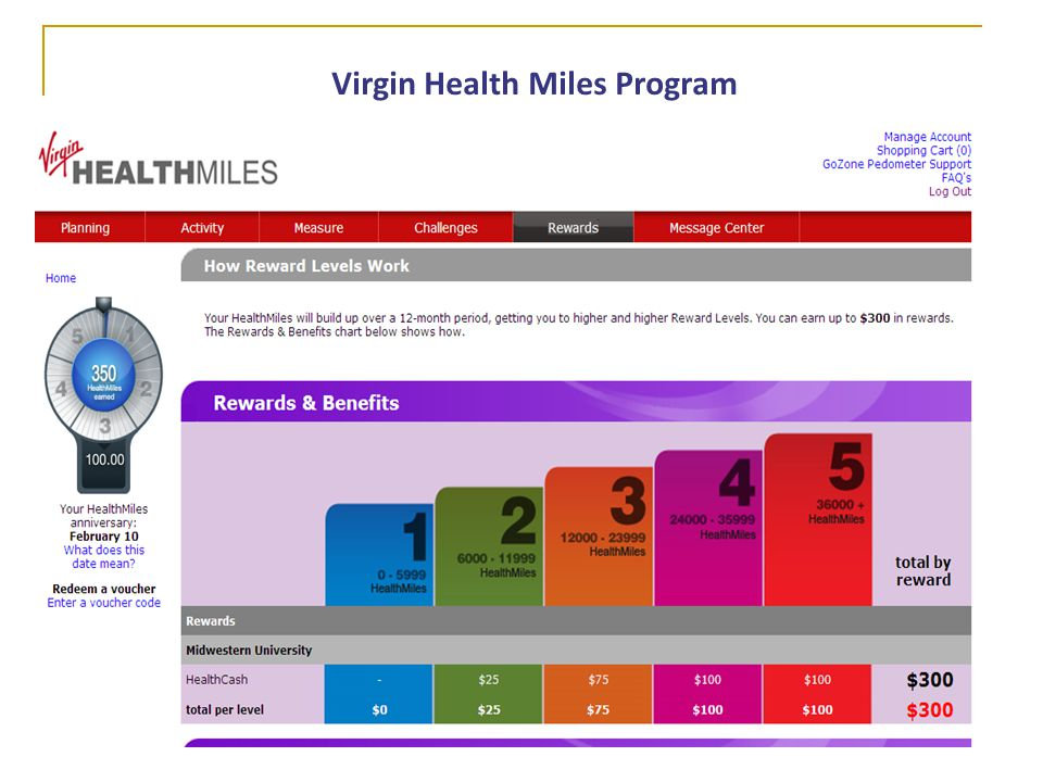 Virgin Health Miles Program