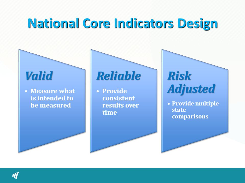 National Core Indicators Design Valid Measure what is intended to be measuredReliable Provide consistent results over time Risk Adjusted Provide multi