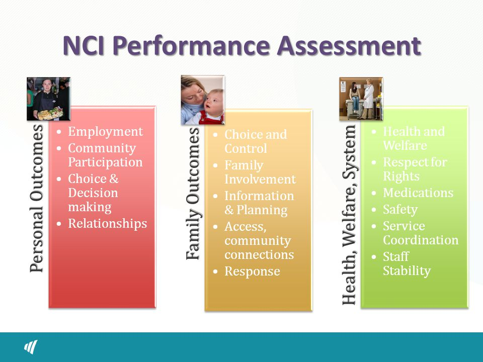 NCI Performance Assessment Personal Outcomes Employment Community Participation Choice & Decision making Relationships Family Outcomes Choice and Cont