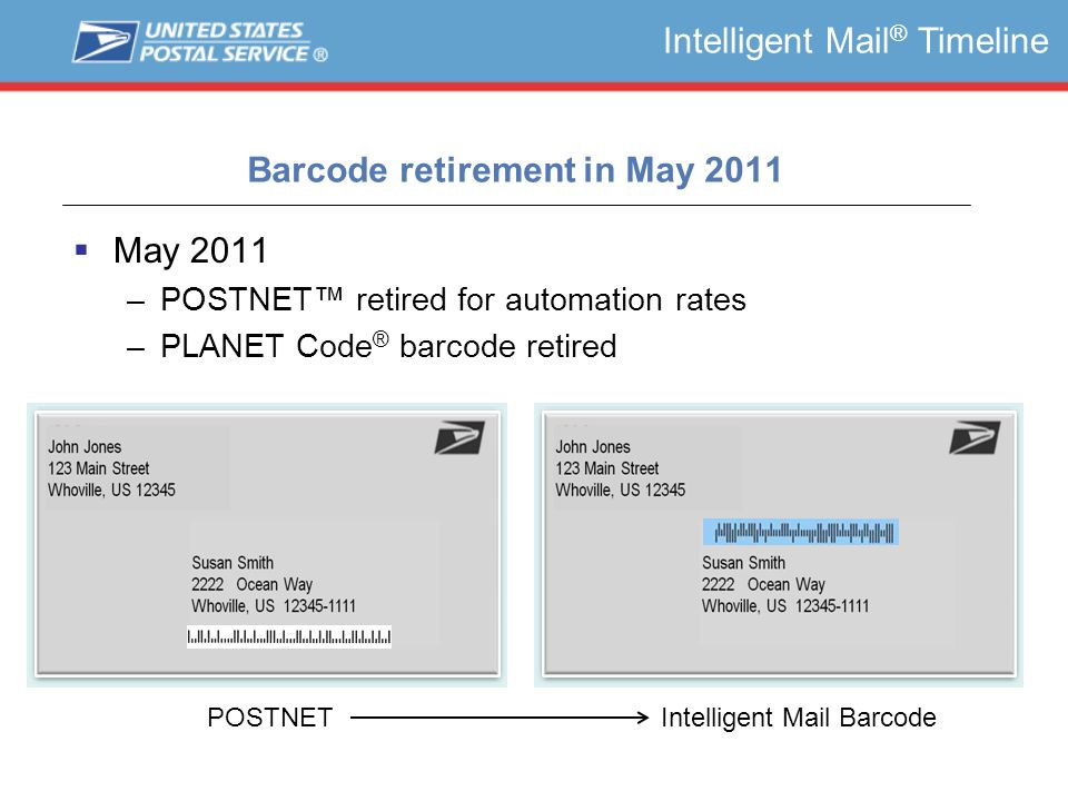 Barcode retirement in May 2011  May 2011 –POSTNET™ retired for automation rates –PLANET Code ® barcode retired POSTNETIntelligent Mail Barcode Intelligent Mail ® Timeline