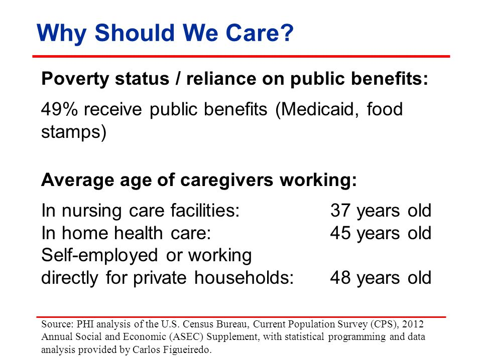 Why Should We Care? Poverty status / reliance on public benefits: 49% receive public benefits (Medicaid, food stamps) Average age of caregivers workin