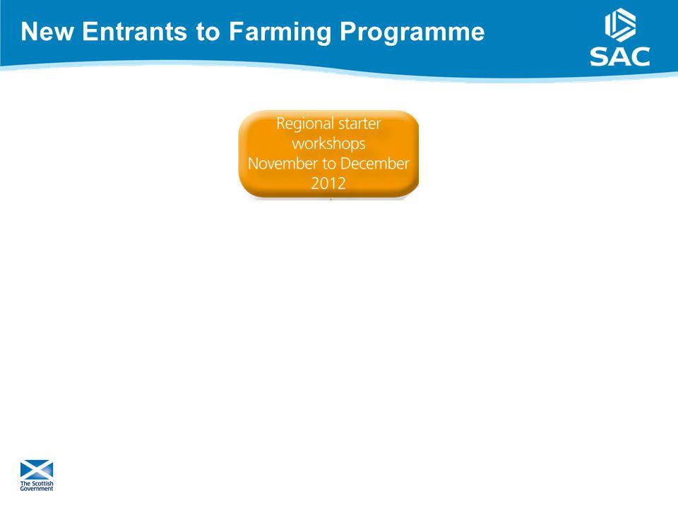 New Entrants to Farming Programme 20