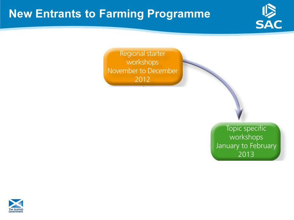 New Entrants to Farming Programme 21