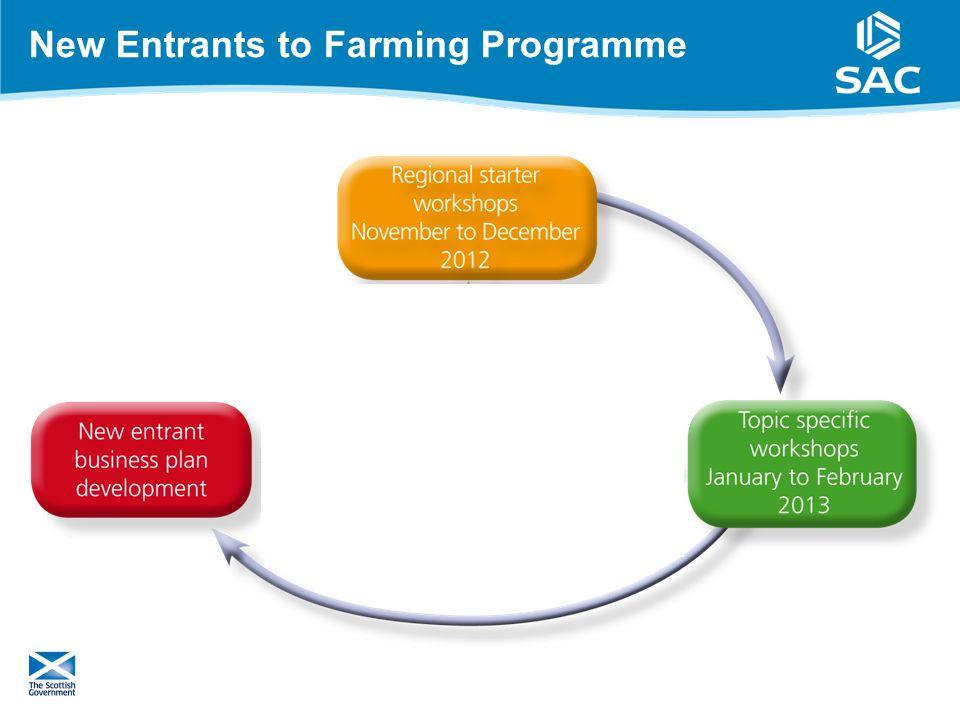 New Entrants to Farming Programme 22