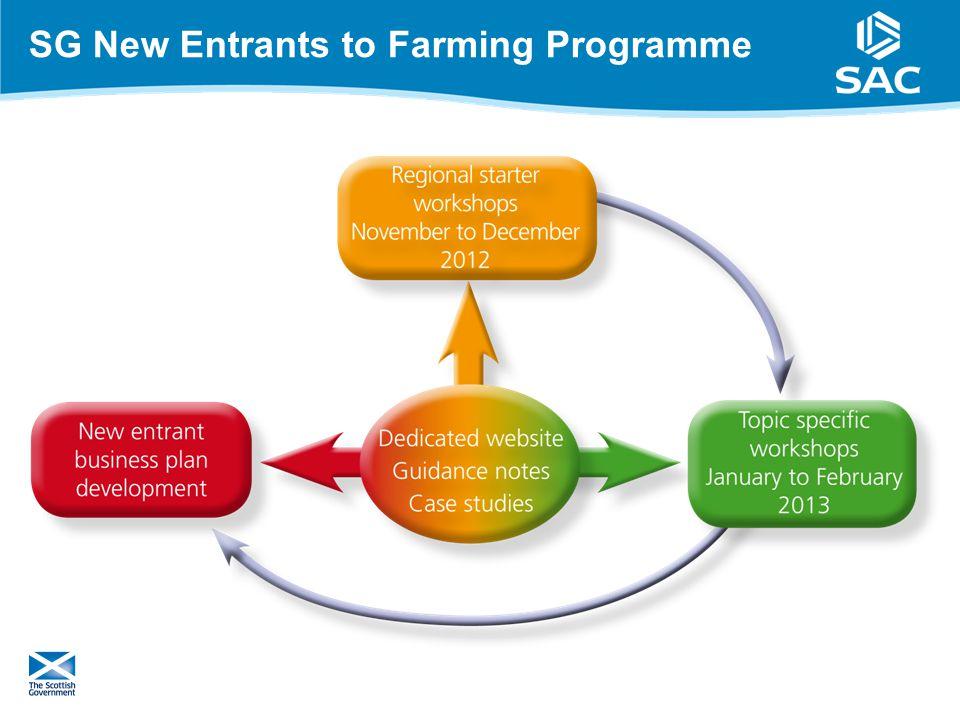 SG New Entrants to Farming Programme 23