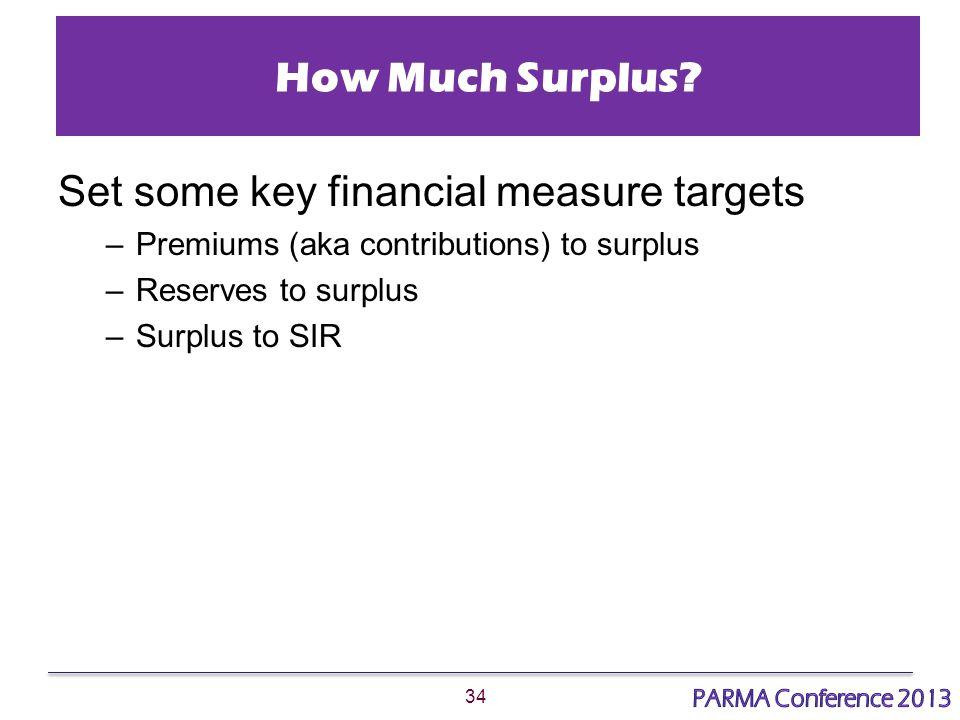 34 How Much Surplus.