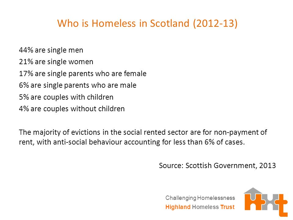 Who is Homeless in Scotland (2012-13) 44% are single men 21% are single women 17% are single parents who are female 6% are single parents who are male 5% are couples with children 4% are couples without children The majority of evictions in the social rented sector are for non-payment of rent, with anti-social behaviour accounting for less than 6% of cases.