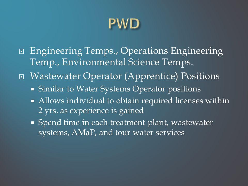 Engineering Temps., Operations Engineering Temp., Environmental Science Temps.