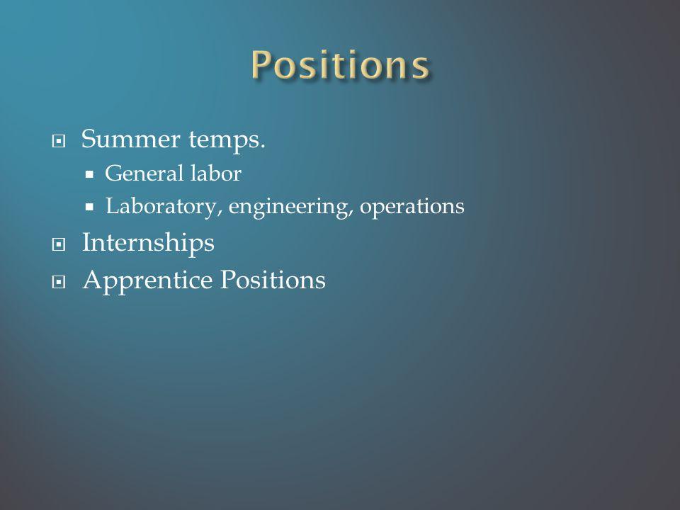  Summer temps.  General labor  Laboratory, engineering, operations  Internships  Apprentice Positions