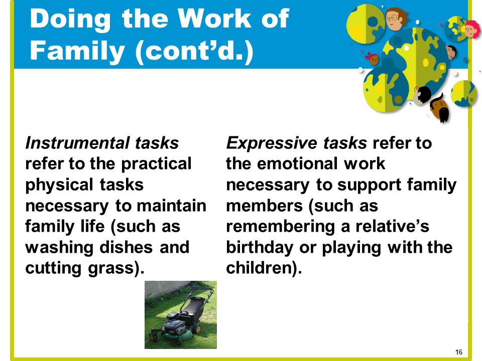 Doing the Work of Family (cont'd.) Instrumental tasks refer to the practical physical tasks necessary to maintain family life (such as washing dishes