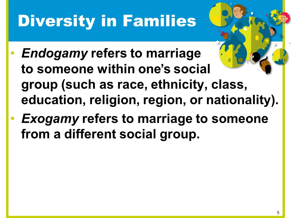 Diversity in Families (cont'd.) From the time of slavery through the 1960s, many states had antimiscegenation laws (the prohibition of interracial marriage, cohabitation, or sexual interaction).