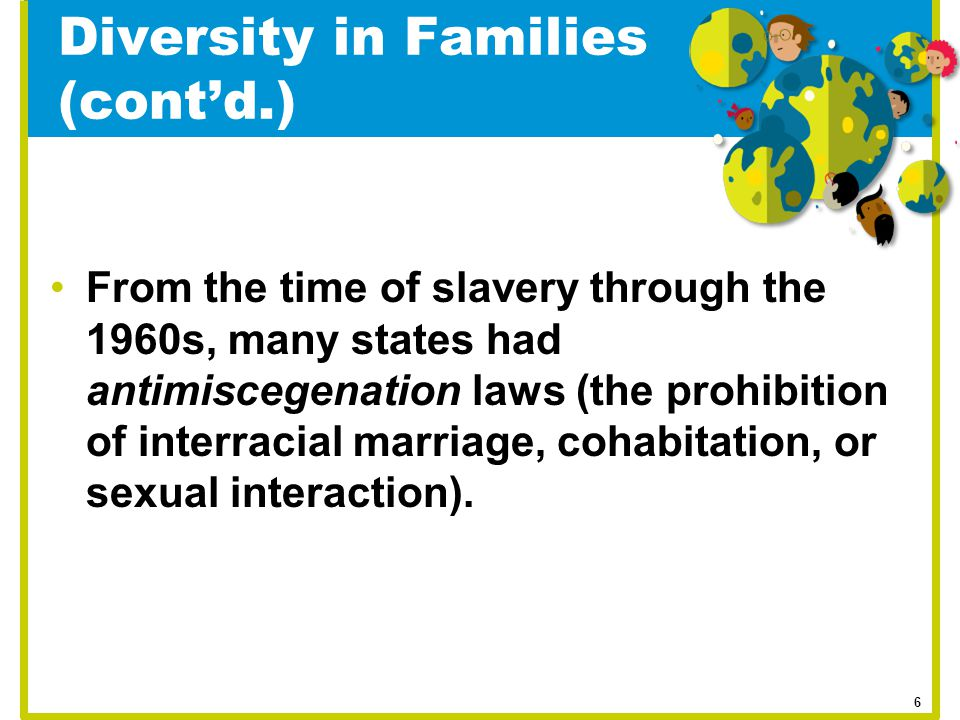 Men and women have always performed different roles to ensure the survival of their families, but these roles were not considered unequal until after the Industrial Revolution.