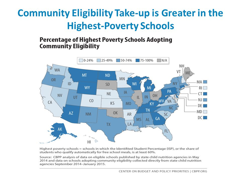 Community Eligibility Take-up is Greater in the Highest-Poverty Schools