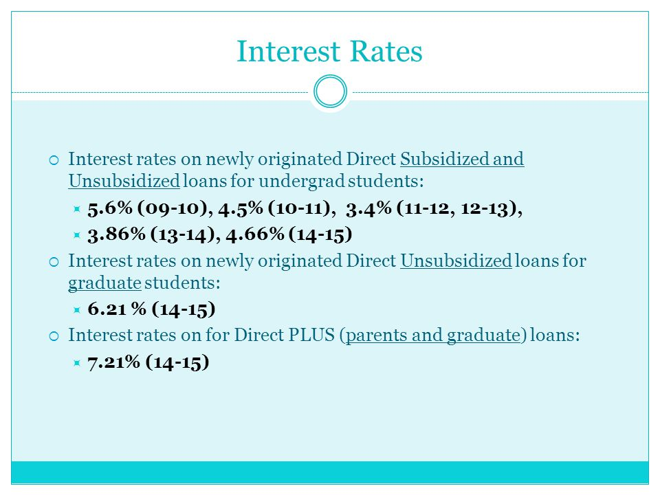 Interest Rates  Interest rates on newly originated Direct Subsidized and Unsubsidized loans for undergrad students:  5.6% (09-10), 4.5% (10-11), 3.4% (11-12, 12-13),  3.86% (13-14), 4.66% (14-15)  Interest rates on newly originated Direct Unsubsidized loans for graduate students:  6.21 % (14-15)  Interest rates on for Direct PLUS (parents and graduate) loans:  7.21% (14-15)