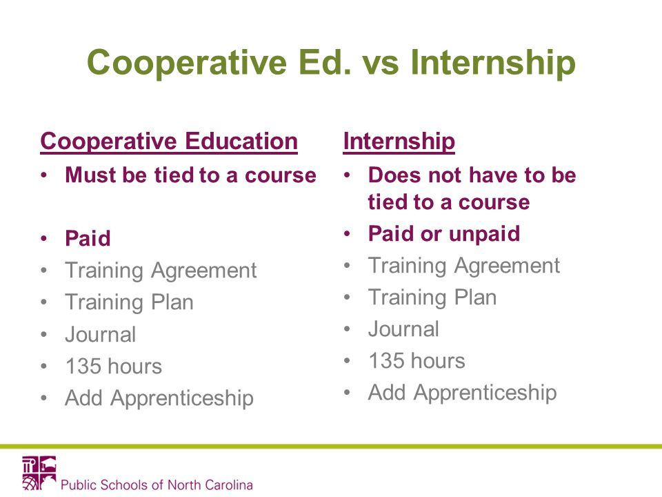 Cooperative Ed. vs Internship Cooperative Education Must be tied to a course Paid Training Agreement Training Plan Journal 135 hours Add Apprenticeshi