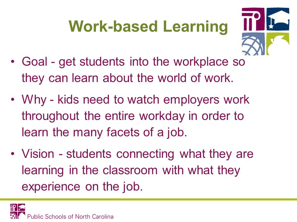 Work-based Learning Goal - get students into the workplace so they can learn about the world of work. Why - kids need to watch employers work througho