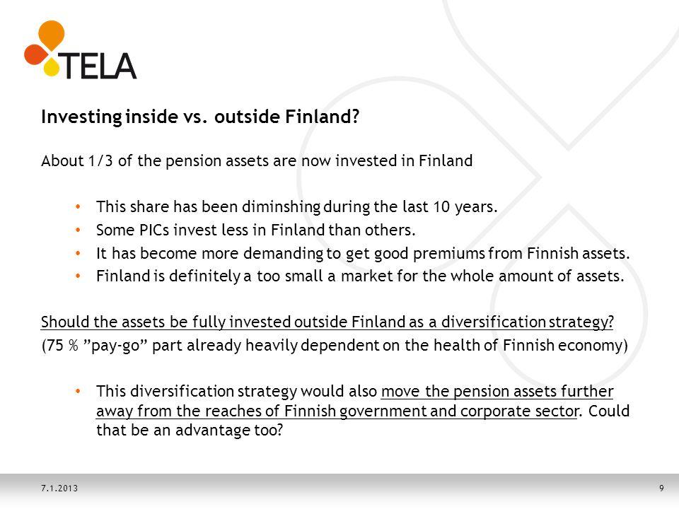 Investing inside vs. outside Finland.