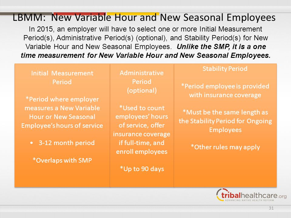 LBMM: New Variable Hour and New Seasonal Employees 31 Initial Measurement Period *Period where employer measures a New Variable Hour or New Seasonal E