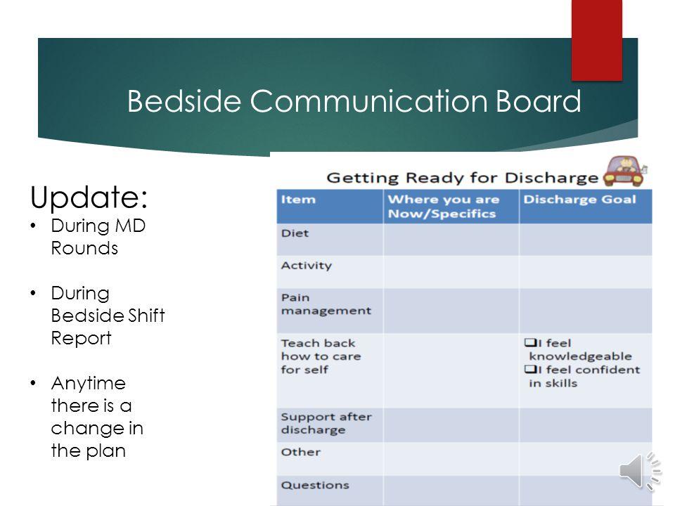 MD Team/RN Rounding Checklist