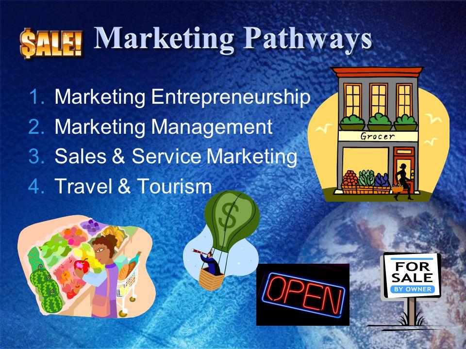 1.Marketing Entrepreneurship 2.Marketing Management 3.Sales & Service Marketing 4.Travel & Tourism
