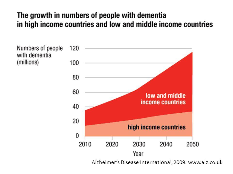 Alzheimer's Disease International, 2009. www.alz.co.uk