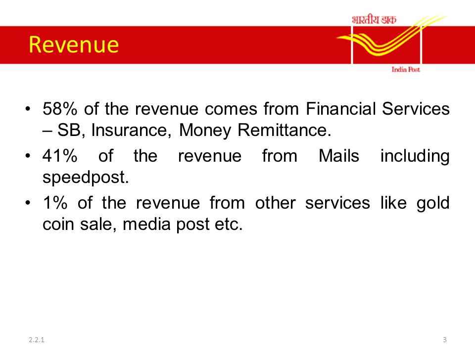 Revenue 58% of the revenue comes from Financial Services – SB, Insurance, Money Remittance. 41% of the revenue from Mails including speedpost. 1% of t