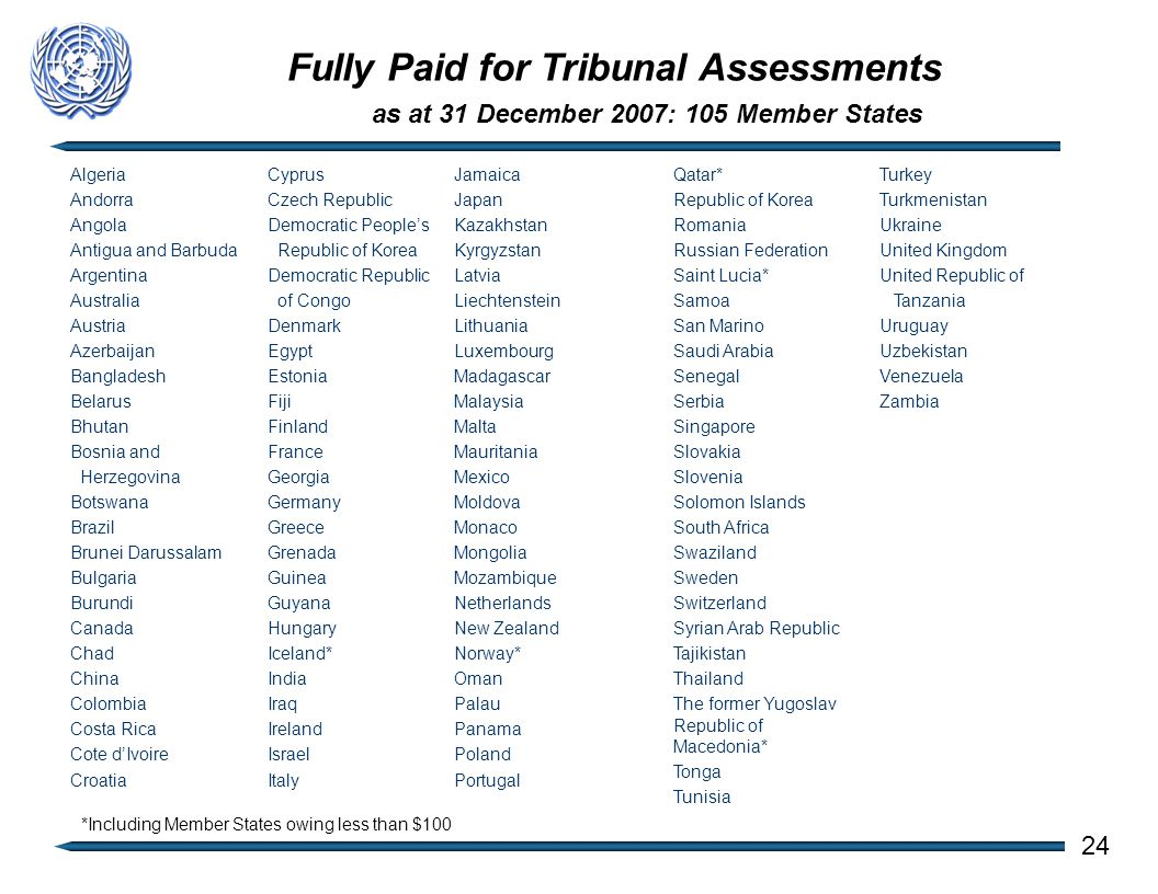 Fully Paid for Tribunal Assessments as at 31 December 2007: 105 Member States 24 *Including Member States owing less than $100 Algeria Andorra Angola Antigua and Barbuda Argentina Australia Austria Azerbaijan Bangladesh Belarus Bhutan Bosnia and Herzegovina Botswana Brazil Brunei Darussalam Bulgaria Burundi Canada Chad China Colombia Costa Rica Cote d'Ivoire Croatia Cyprus Czech Republic Democratic People's Republic of Korea Democratic Republic of Congo Denmark Egypt Estonia Fiji Finland France Georgia Germany Greece Grenada Guinea Guyana Hungary Iceland* India Iraq Ireland Israel Italy Jamaica Japan Kazakhstan Kyrgyzstan Latvia Liechtenstein Lithuania Luxembourg Madagascar Malaysia Malta Mauritania Mexico Moldova Monaco Mongolia Mozambique Netherlands New Zealand Norway* Oman Palau Panama Poland Portugal Qatar* Republic of Korea Romania Russian Federation Saint Lucia* Samoa San Marino Saudi Arabia Senegal Serbia Singapore Slovakia Slovenia Solomon Islands South Africa Swaziland Sweden Switzerland Syrian Arab Republic Tajikistan Thailand The former Yugoslav Republic of Macedonia* Tonga Tunisia Turkey Turkmenistan Ukraine United Kingdom United Republic of Tanzania Uruguay Uzbekistan Venezuela Zambia