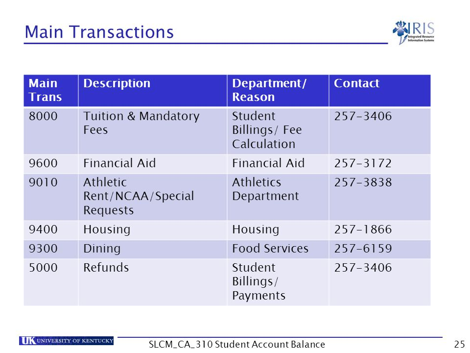 Main Transactions 25SLCM_CA_310 Student Account Balance Main Trans DescriptionDepartment/ Reason Contact 8000Tuition & Mandatory Fees Student Billings/ Fee Calculation 257-3406 9600Financial Aid 257-3172 9010Athletic Rent/NCAA/Special Requests Athletics Department 257-3838 9400Housing 257-1866 9300DiningFood Services257-6159 5000RefundsStudent Billings/ Payments 257-3406