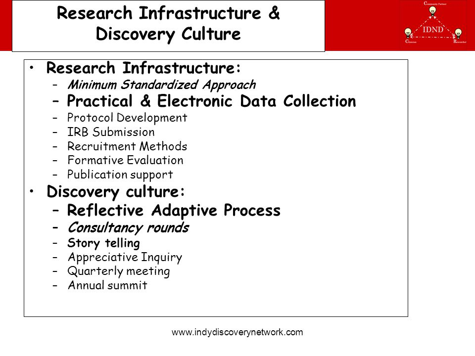 www.indydiscoverynetwork.com Research Infrastructure & Discovery Culture Research Infrastructure: –Minimum Standardized Approach –Practical & Electronic Data Collection –Protocol Development –IRB Submission –Recruitment Methods –Formative Evaluation –Publication support Discovery culture: –Reflective Adaptive Process –Consultancy rounds –Story telling –Appreciative Inquiry –Quarterly meeting –Annual summit
