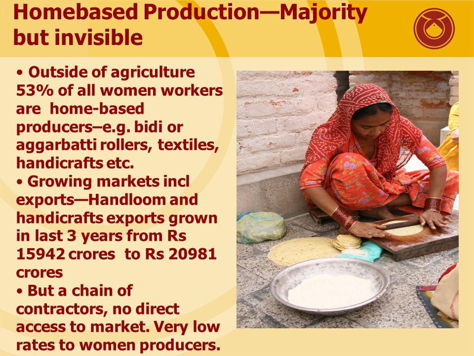Homebased Production—Majority but invisible Outside of agriculture 53% of all women workers are home-based producers–e.g.