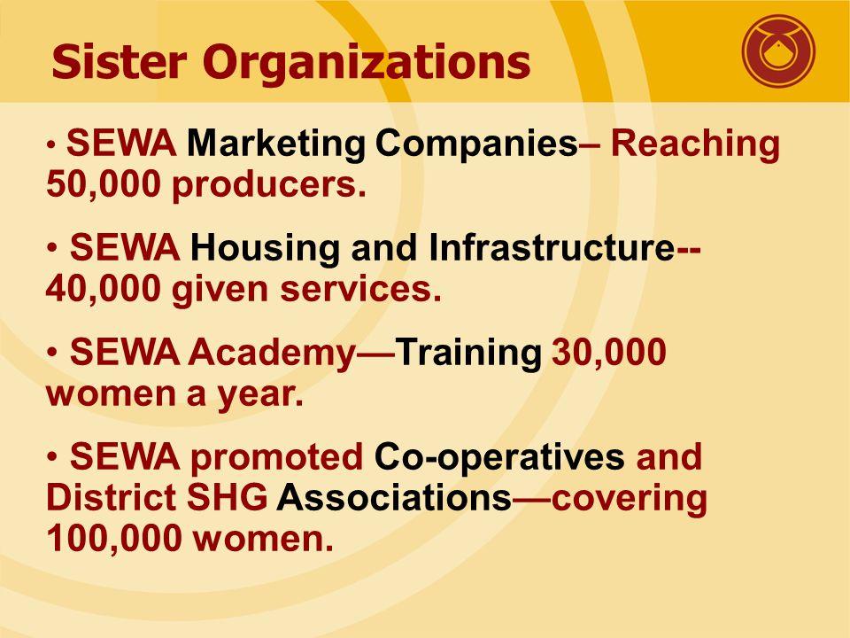Sister Organizations SEWA Marketing Companies– Reaching 50,000 producers.