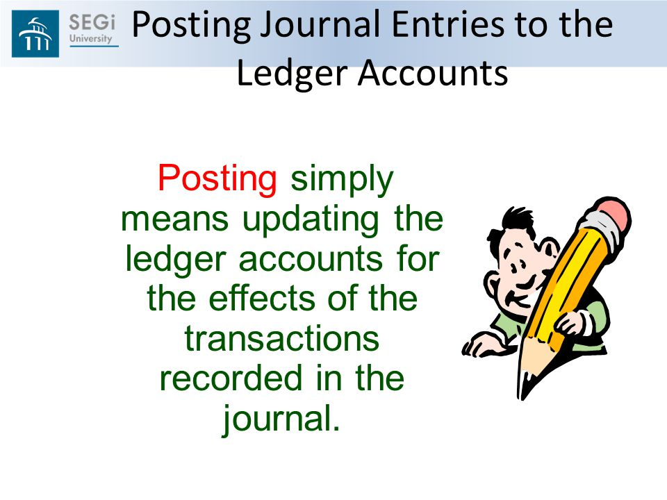 Posting Journal Entries to the Ledger Accounts Posting simply means updating the ledger accounts for the effects of the transactions recorded in the journal.