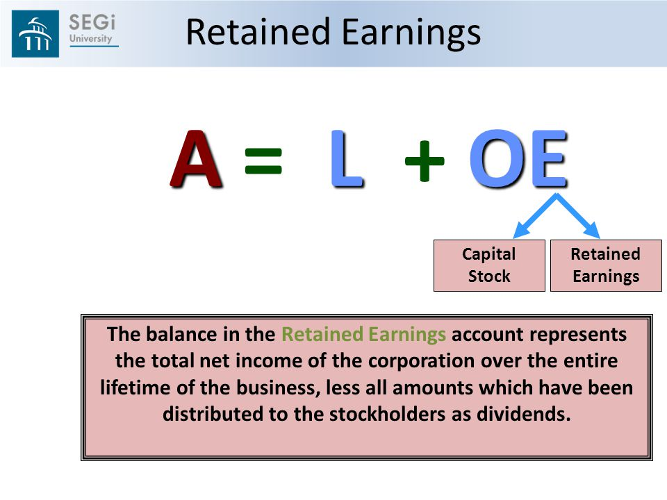 ALOE A = L + OE Retained Earnings Capital Stock Retained Earnings The balance in the Retained Earnings account represents the total net income of the corporation over the entire lifetime of the business, less all amounts which have been distributed to the stockholders as dividends.