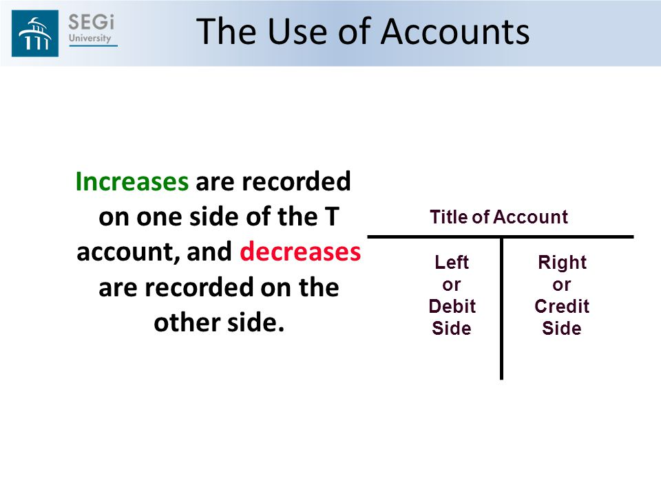 Revenue and Expenses The price for goods sold and services rendered during a given accounting period.