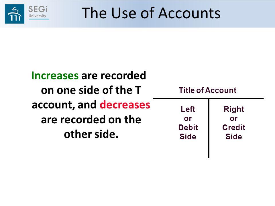 Closing the Temporary Accounts