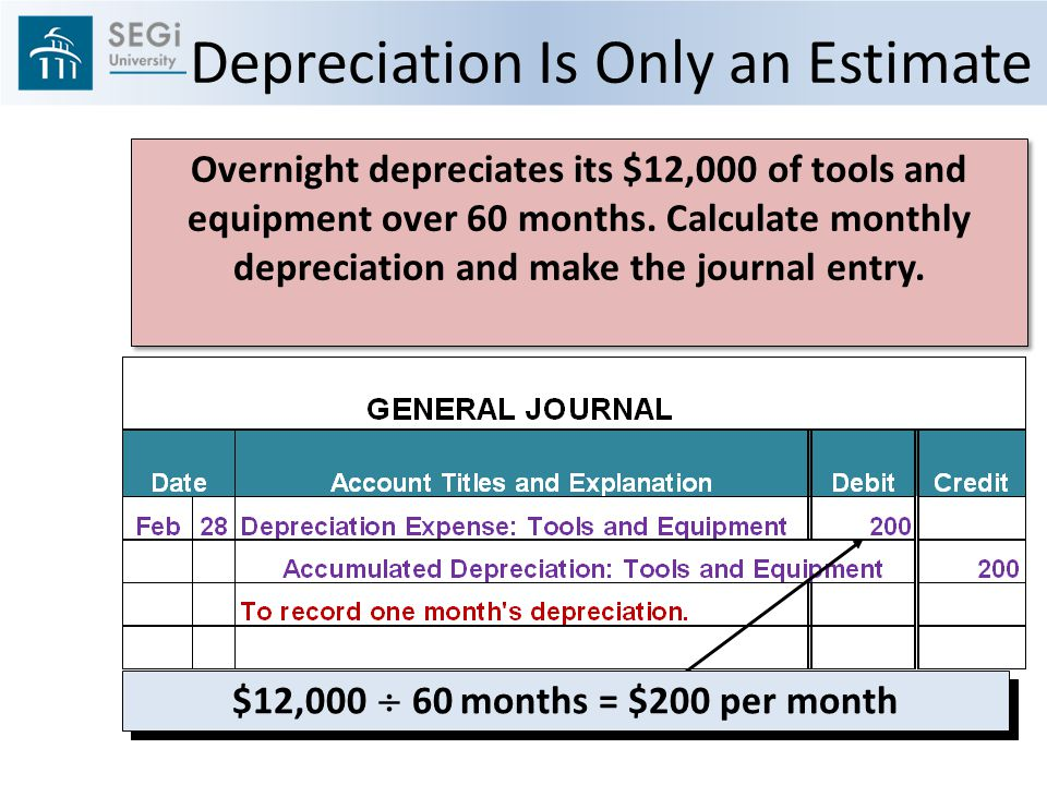 Overnight depreciates its $12,000 of tools and equipment over 60 months.