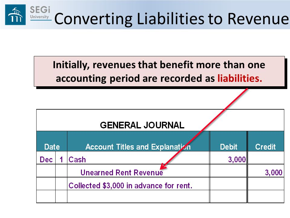 Initially, revenues that benefit more than one accounting period are recorded as liabilities.