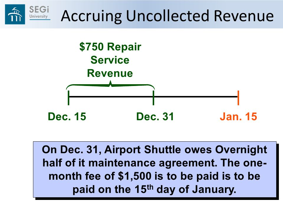 Dec. 15Jan. 15 $750 Repair Service Revenue On Dec.